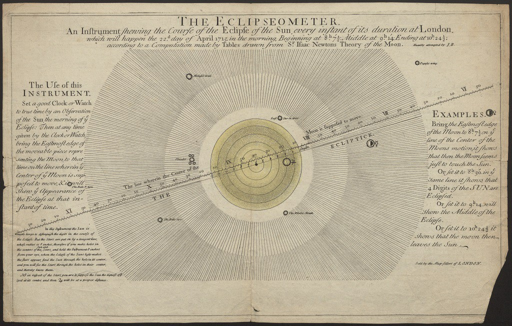 Eclipseometer